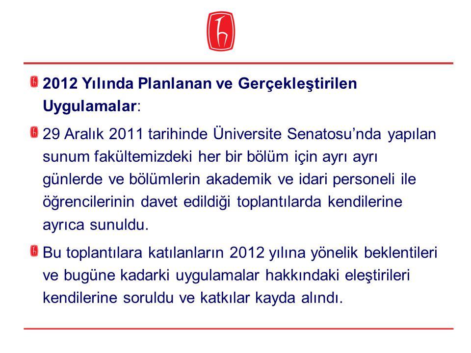 2012 Yılında Planlanan ve Gerçekleştirilen Uygulamalar: 29 Aralık 2011 tarihinde Üniversite Senatosu'nda yapılan sunum fakültemizdeki her bir bölüm iç