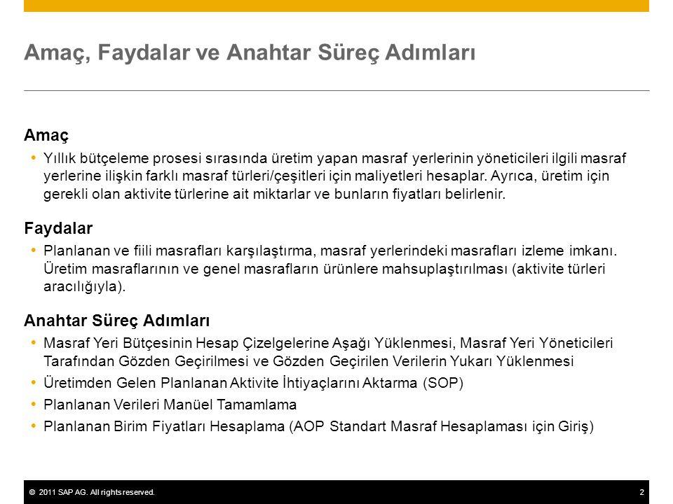 ©2011 SAP AG. All rights reserved.2 Amaç, Faydalar ve Anahtar Süreç Adımları Amaç  Yıllık bütçeleme prosesi sırasında üretim yapan masraf yerlerinin