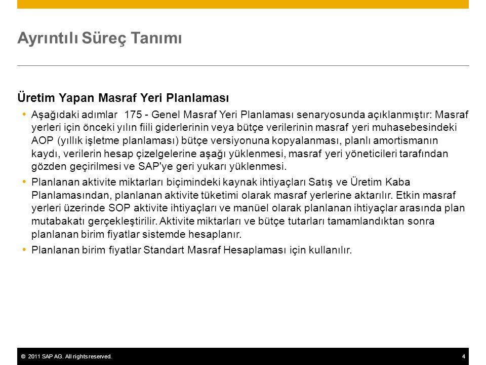 ©2011 SAP AG. All rights reserved.4 Ayrıntılı Süreç Tanımı Üretim Yapan Masraf Yeri Planlaması  Aşağıdaki adımlar 175 - Genel Masraf Yeri Planlaması