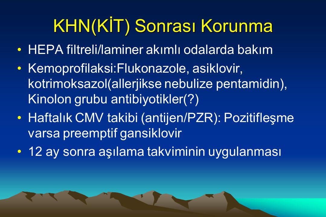 KHN(KİT) Sonrası Korunma HEPA filtreli/laminer akımlı odalarda bakım Kemoprofilaksi:Flukonazole, asiklovir, kotrimoksazol(allerjikse nebulize pentamid