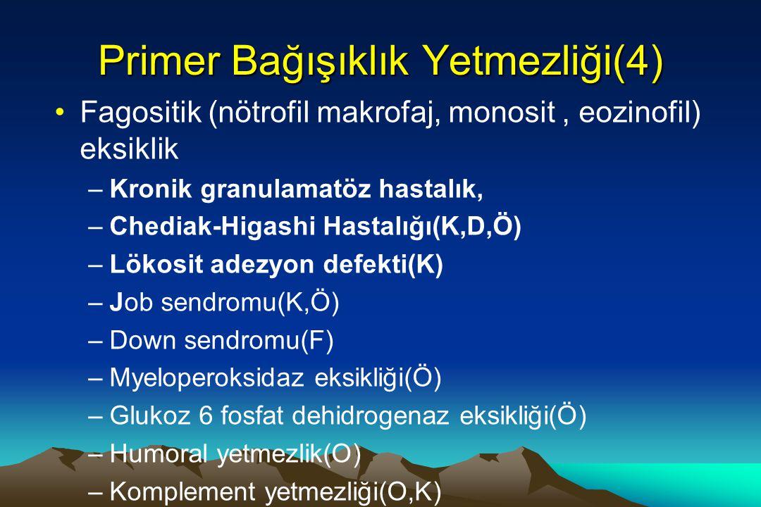 Primer Bağışıklık Yetmezliği(4) Fagositik (nötrofil makrofaj, monosit, eozinofil) eksiklik –Kronik granulamatöz hastalık, –Chediak-Higashi Hastalığı(K
