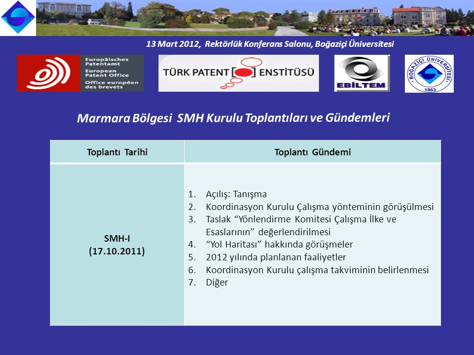 13 Mart 2012, Rektörlük Konferans Salonu, Boğaziçi Üniversitesi Marmara Bölgesi SMH Kurulu Toplantıları ve Gündemleri Toplantı TarihiToplantı Gündemi SMH-I (17.10.2011) 1.Açılış: Tanışma 2.Koordinasyon Kurulu Çalışma yönteminin görüşülmesi 3.Taslak Yönlendirme Komitesi Çalışma İlke ve Esaslarının değerlendirilmesi 4. Yol Haritası hakkında görüşmeler 5.2012 yılında planlanan faaliyetler 6.Koordinasyon Kurulu çalışma takviminin belirlenmesi 7.Diğer