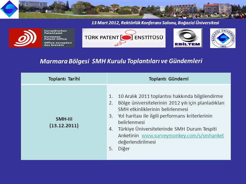13 Mart 2012, Rektörlük Konferans Salonu, Boğazici Üniversitesi Marmara Bölgesi SMH Kurulu Toplantıları ve Gündemleri Toplantı TarihiToplantı Gündemi SMH-III (13.12.2011) 1.10 Aralık 2011 toplantısı hakkında bilgilendirme 2.Bölge üniversitelerinin 2012 yılı için planladıkları SMH etkinliklerinin belirlenmesi 3.Yol haritası ile ilgili performans kriterlerinin belirlenmesi 4.Türkiye Üniversitelerinde SMH Durum Tespiti Anketinin www.surveymonkey.com/s/smhanket değerlendirilmesiwww.surveymonkey.com/s/smhanket 5.Diğer