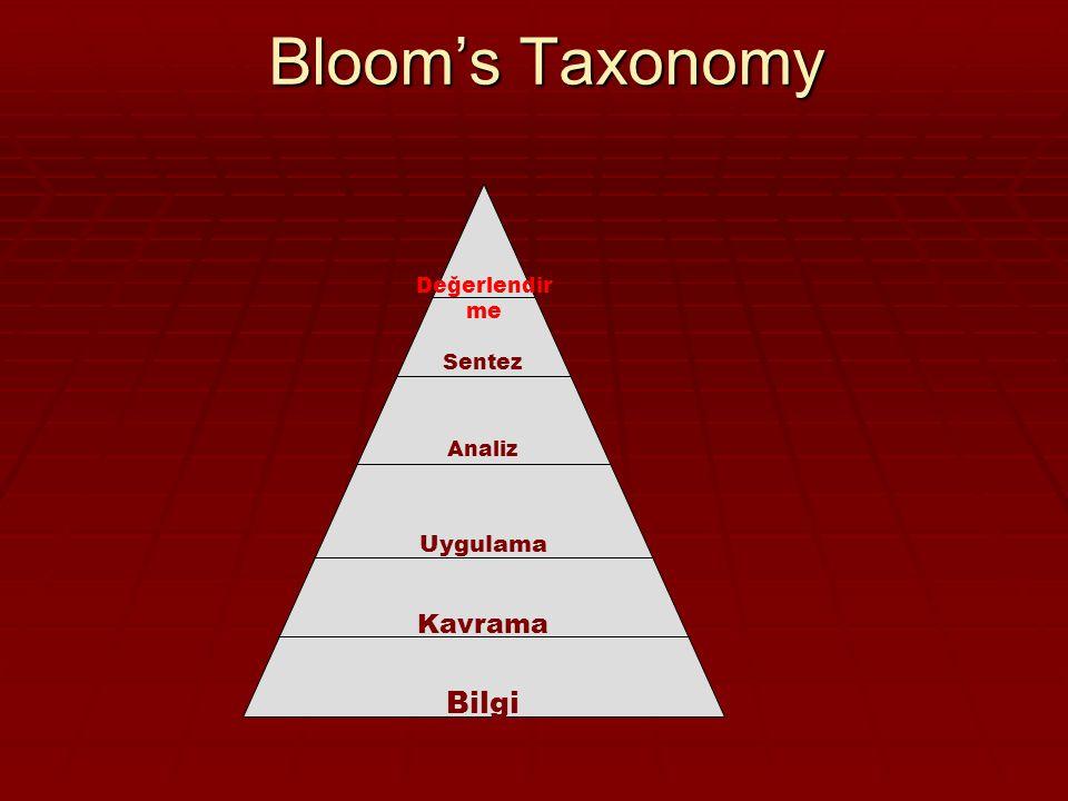 Bloom ve Bilişsel Taksonomi Benjamin S. Bloom 1913-1999