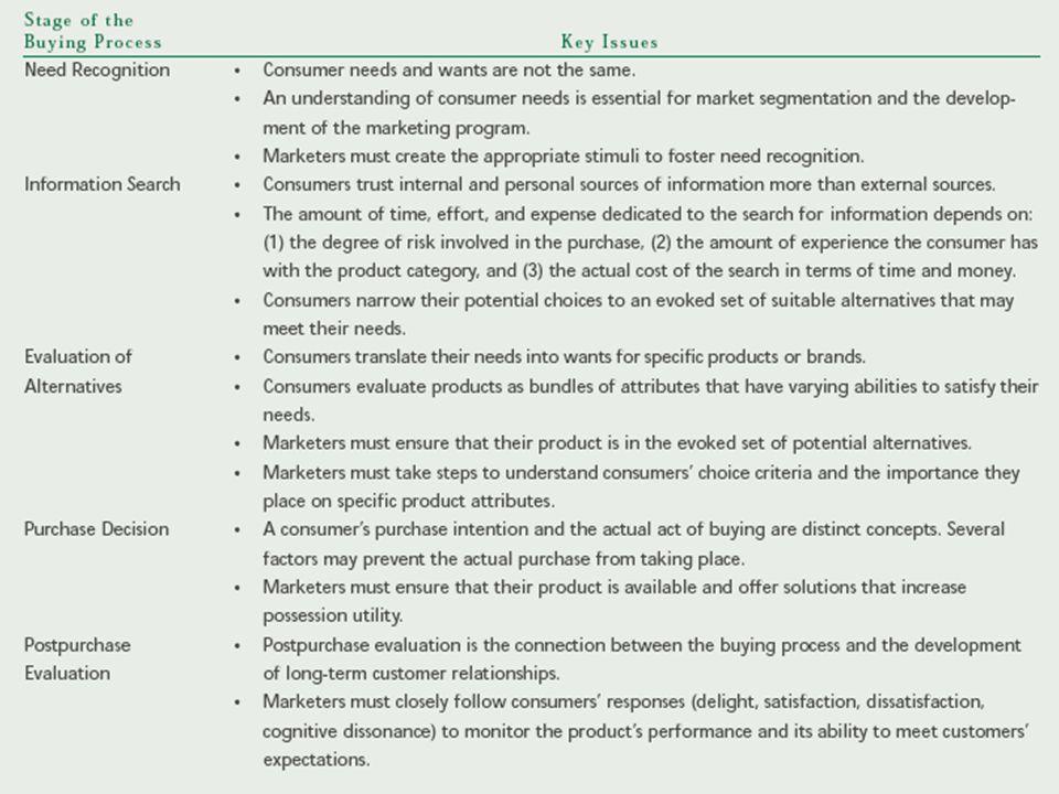 Endüstriyel pazarlarda ilişki geliştirilmesi Endüstriyel pazarlardaki ilişkiler kimi tüketici pazarlarında olduğu gibi duygusal bir tabana sahip değildir.