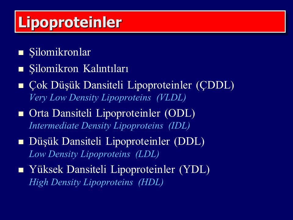 LipoproteinlerLipoproteinler Şilomikronlar Şilomikron Kalıntıları Çok Düşük Dansiteli Lipoproteinler (ÇDDL) Very Low Density Lipoproteins (VLDL) Orta Dansiteli Lipoproteinler (ODL) Intermediate Density Lipoproteins (IDL) Düşük Dansiteli Lipoproteinler (DDL) Low Density Lipoproteins (LDL) Yüksek Dansiteli Lipoproteinler (YDL) High Density Lipoproteins (HDL)