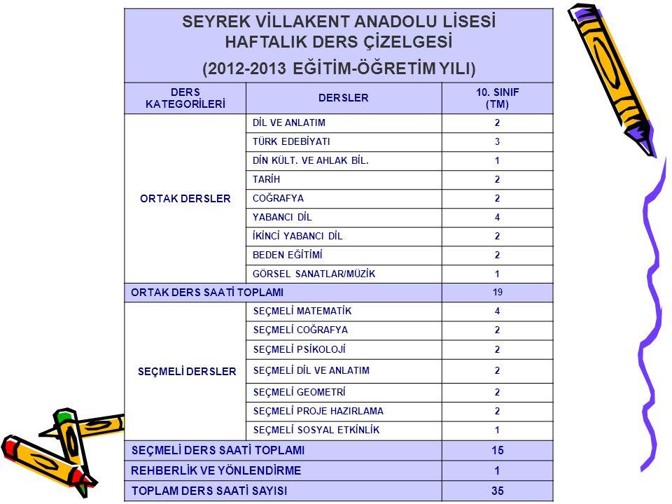 SEYREK VİLLAKENT ANADOLU LİSESİ HAFTALIK DERS ÇİZELGESİ (2012-2013 EĞİTİM-ÖĞRETİM YILI) DERS KATEGORİLERİ DERSLER 10. SINIF (TM) ORTAK DERSLER DİL VE