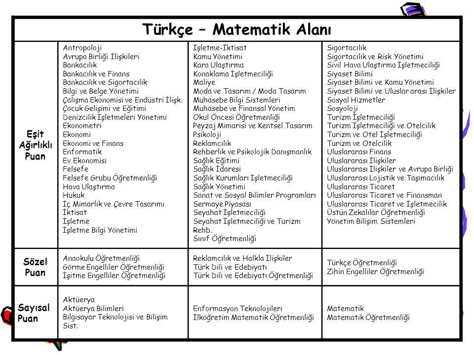 7 Türkçe – Matematik Alanı Eşit Ağırlıklı Puan Antropoloji Avrupa Birliği İlişkileri Bankacılık Bankacılık ve Finans Bankacılık ve Sigortacılık Bilgi
