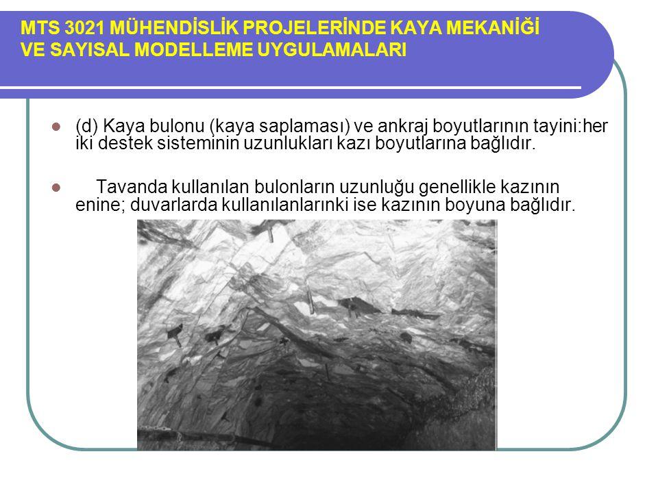 MTS 3021 MÜHENDİSLİK PROJELERİNDE KAYA MEKANİĞİ VE SAYISAL MODELLEME UYGULAMALARI (d) Kaya bulonu (kaya saplaması) ve ankraj boyutlarının tayini:her i