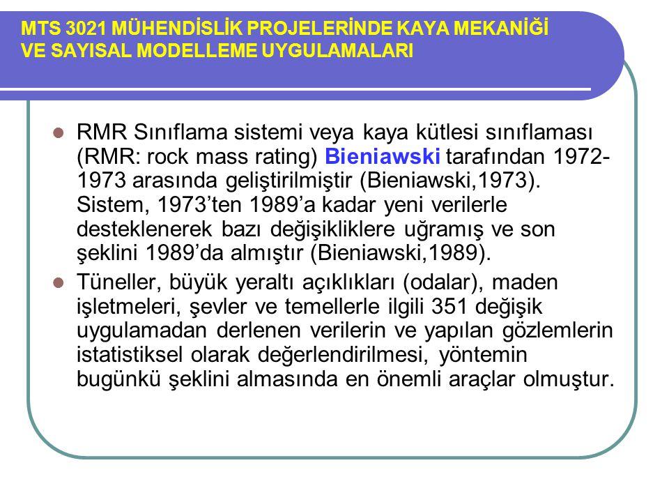 MTS 3021 MÜHENDİSLİK PROJELERİNDE KAYA MEKANİĞİ VE SAYISAL MODELLEME UYGULAMALARI RMR Sınıflama sistemi veya kaya kütlesi sınıflaması (RMR: rock mass