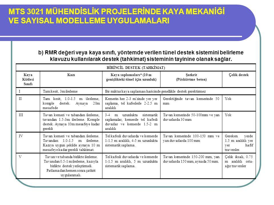 MTS 3021 MÜHENDİSLİK PROJELERİNDE KAYA MEKANİĞİ VE SAYISAL MODELLEME UYGULAMALARI b) RMR değeri veya kaya sınıfı, yöntemde verilen tünel destek sistem