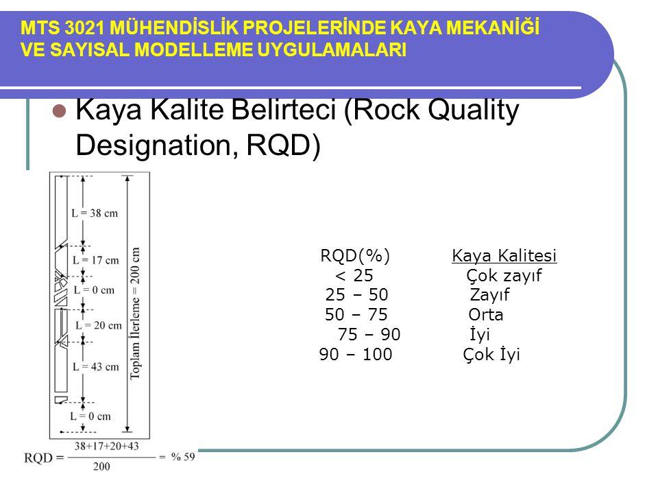 MTS 3021 MÜHENDİSLİK PROJELERİNDE KAYA MEKANİĞİ VE SAYISAL MODELLEME UYGULAMALARI Kaya Kalite Belirteci (Rock Quality Designation, RQD) RQD(%)Kaya Kal