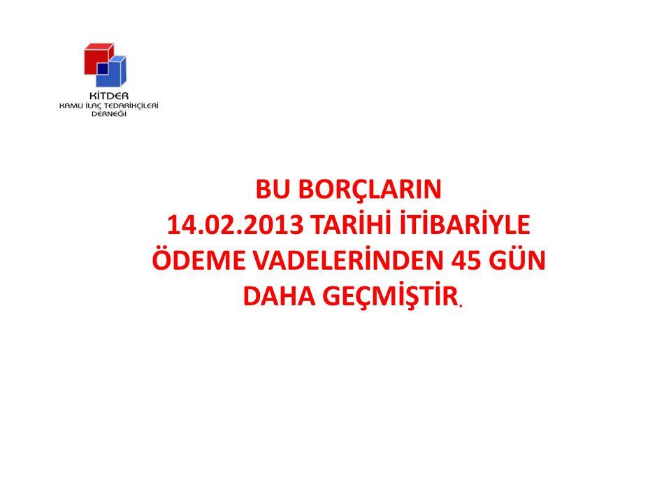 31.12.2012 OLARAK DÖNEM:TOPLAM:% 2010 / 4.Çeyrek22.824.777,885 Toplam:22.824.777,885 2011 / 1.
