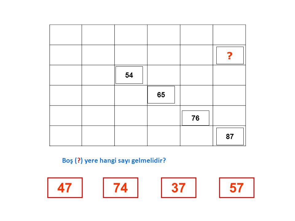 6364 7374 8483 65565358 Boş ( ) yere hangi sayı gelmelidir