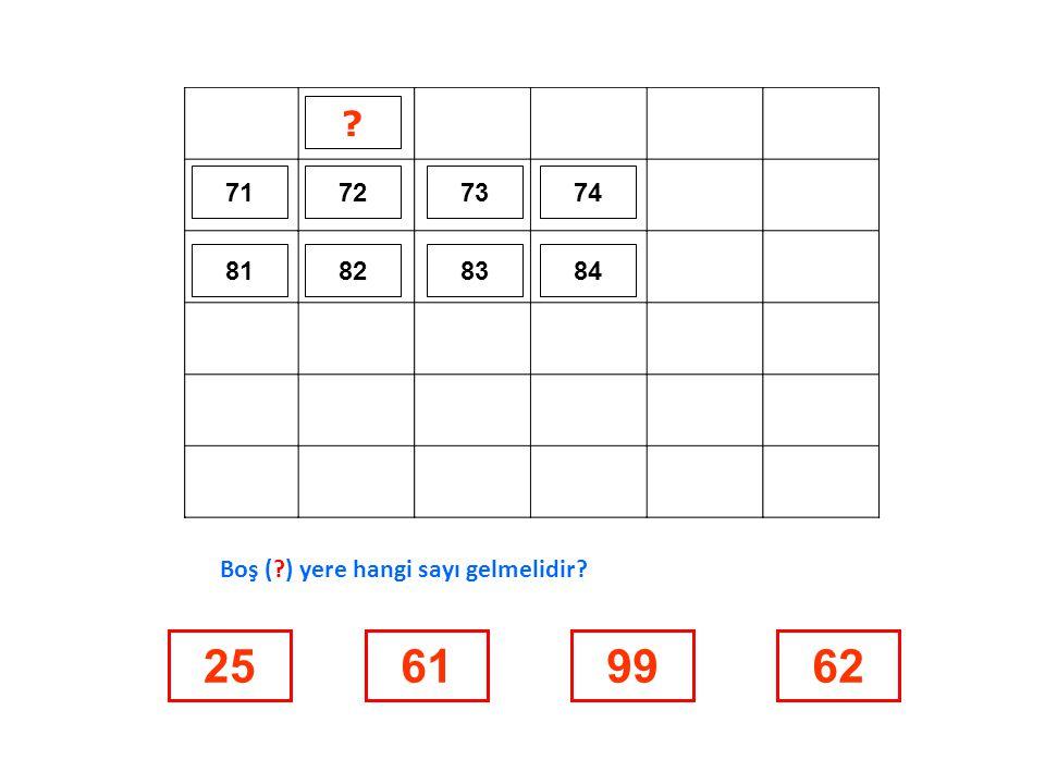 66 7776 67 86 96 78 68 88 9798 78877767 Boş ( ) yere hangi sayı gelmelidir