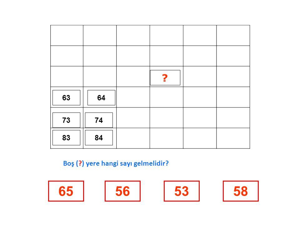 56 67686970 57585960 66 88897898 Boş ( ) yere hangi sayı gelmelidir