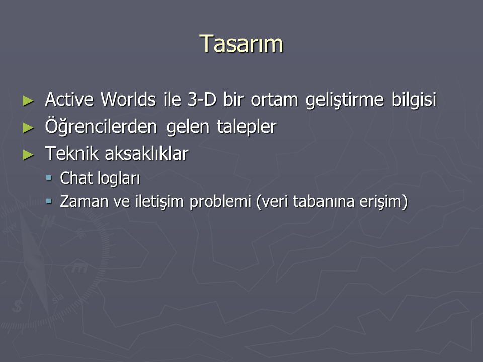 Tasarım ► Active Worlds ile 3-D bir ortam geliştirme bilgisi ► Öğrencilerden gelen talepler ► Teknik aksaklıklar  Chat logları  Zaman ve iletişim problemi (veri tabanına erişim)