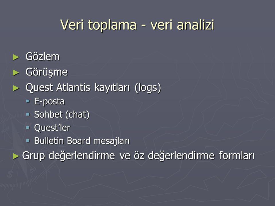 Veri toplama - veri analizi ► Gözlem ► Görüşme ► Quest Atlantis kayıtları (logs)  E-posta  Sohbet (chat)  Quest'ler  Bulletin Board mesajları ► Grup değerlendirme ve öz değerlendirme formları