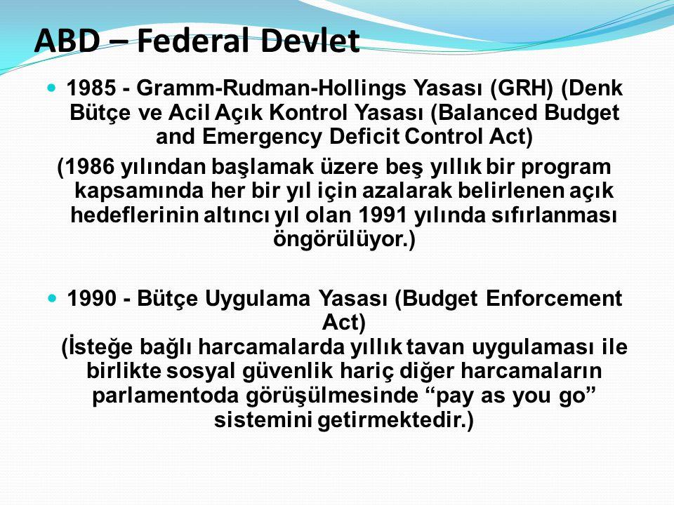 ABD – Federal Devlet 1985 - Gramm-Rudman-Hollings Yasası (GRH) (Denk Bütçe ve Acil Açık Kontrol Yasası (Balanced Budget and Emergency Deficit Control