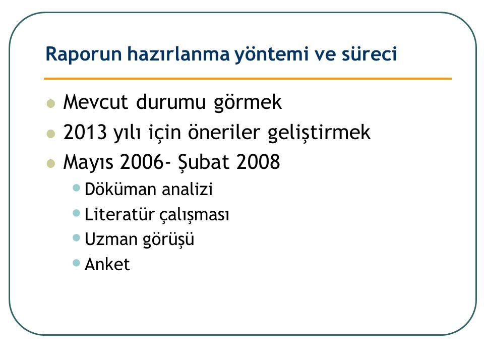 Raporun hazırlanma yöntemi ve süreci Mevcut durumu görmek 2013 yılı için öneriler geliştirmek Mayıs 2006- Şubat 2008 Döküman analizi Literatür çalışma