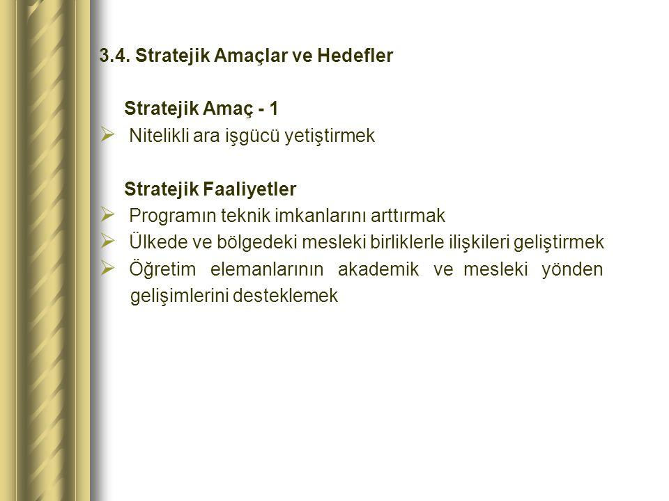 3.4. Stratejik Amaçlar ve Hedefler Stratejik Amaç - 1  Nitelikli ara işgücü yetiştirmek Stratejik Faaliyetler  Programın teknik imkanlarını arttırma