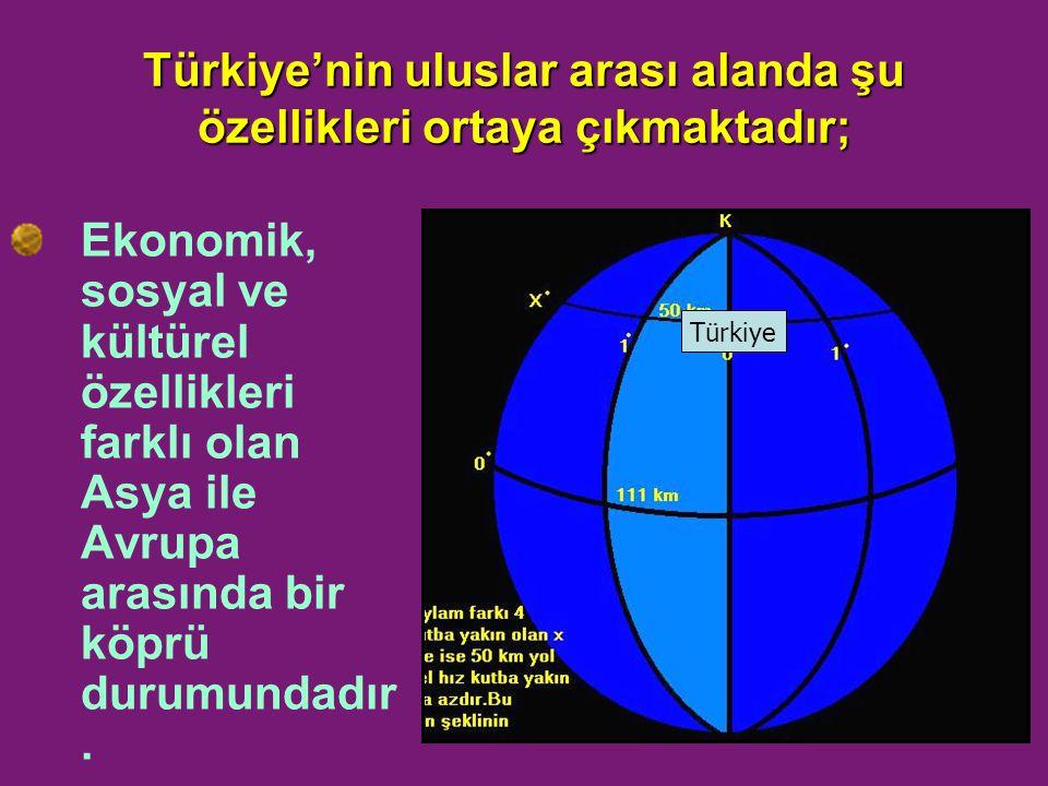 Türkiye'nin uluslar arası alanda şu özellikleri ortaya çıkmaktadır; Ekonomik, sosyal ve kültürel özellikleri farklı olan Asya ile Avrupa arasında bir köprü durumundadır.