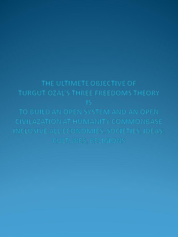 Freedom of Entrepreneurship Teşebbüs Hürriyeti Freedom of Thought Fikir Hürriyeti Freedom of Religion Din Hürriyeti