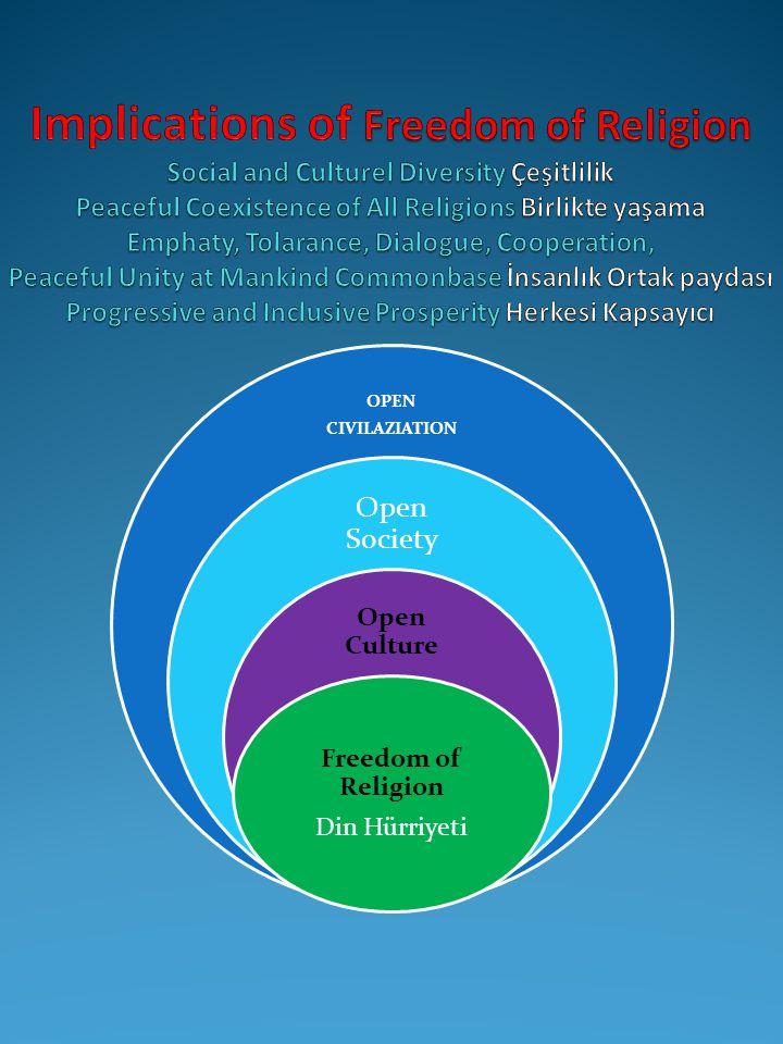 OPEN CIVILAZIATION Open Society Open Culture Freedom of Religion Din Hürriyeti