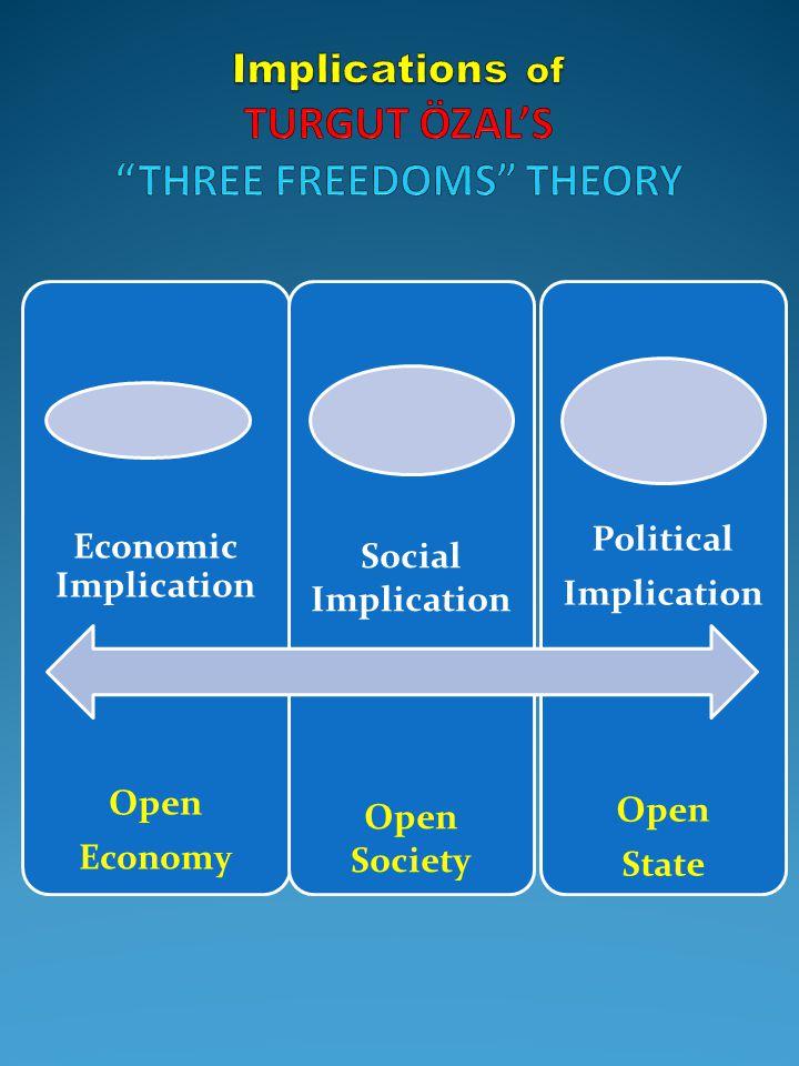 Economic Implication Open Economy Social Implication Open Society Political Implication Open State