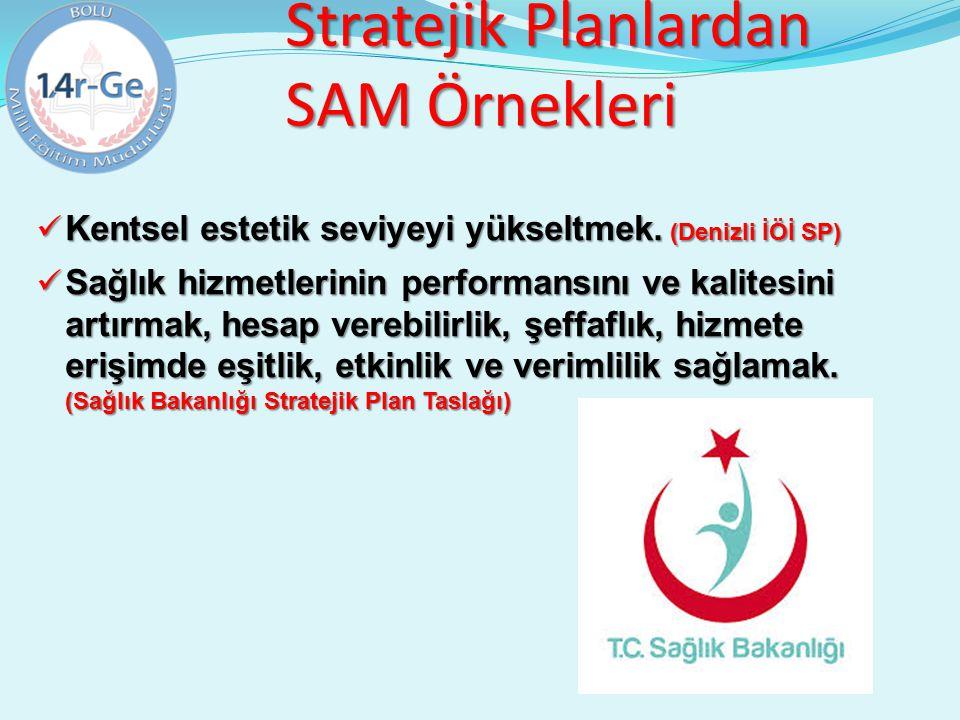 Stratejik Planlardan SAM Örnekleri Kentsel estetik seviyeyi yükseltmek. (Denizli İÖİ SP) Kentsel estetik seviyeyi yükseltmek. (Denizli İÖİ SP) Sağlık