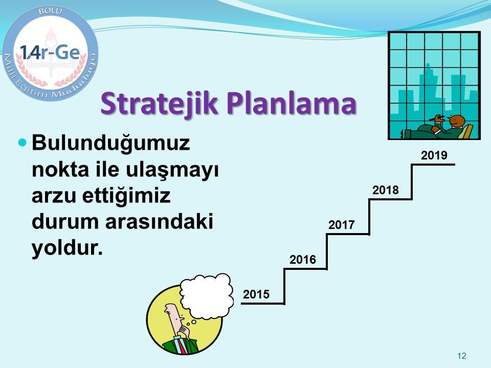 12 Stratejik Planlama Bulunduğumuz nokta ile ulaşmayı arzu ettiğimiz durum arasındaki yoldur. 2015 2019 2016 2017 2018