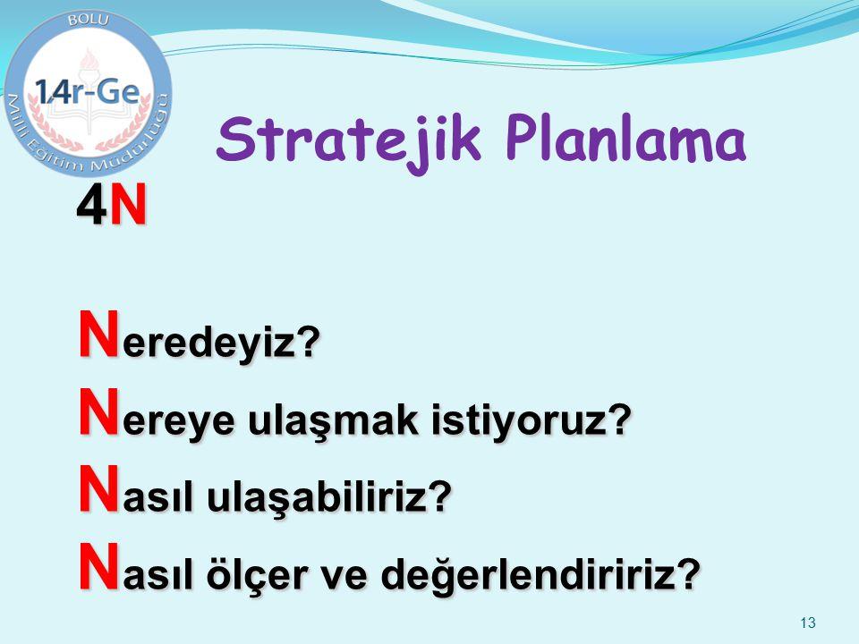 13 Stratejik Planlama 4N N eredeyiz? N ereye ulaşmak istiyoruz? N asıl ulaşabiliriz? N asıl ölçer ve değerlendiririz?