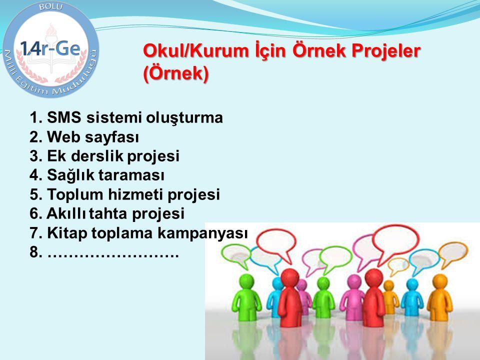 Okul/Kurum İçin Örnek Projeler (Örnek) 1. SMS sistemi oluşturma 2. Web sayfası 3. Ek derslik projesi 4. Sağlık taraması 5. Toplum hizmeti projesi 6. A