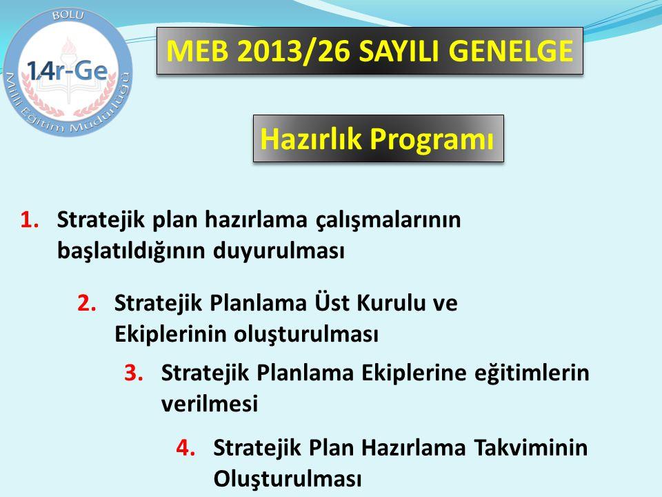 1.Stratejik plan hazırlama çalışmalarının başlatıldığının duyurulması 2.Stratejik Planlama Üst Kurulu ve Ekiplerinin oluşturulması 3.Stratejik Planlam