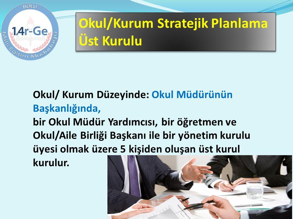 Okul/Kurum Stratejik Planlama Üst Kurulu Okul/Kurum Stratejik Planlama Üst Kurulu Okul/ Kurum Düzeyinde: Okul Müdürünün Başkanlığında, bir Okul Müdür