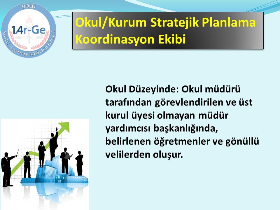 Okul/Kurum Stratejik Planlama Koordinasyon Ekibi Okul/Kurum Stratejik Planlama Koordinasyon Ekibi Okul Düzeyinde: Okul müdürü tarafından görevlendiril