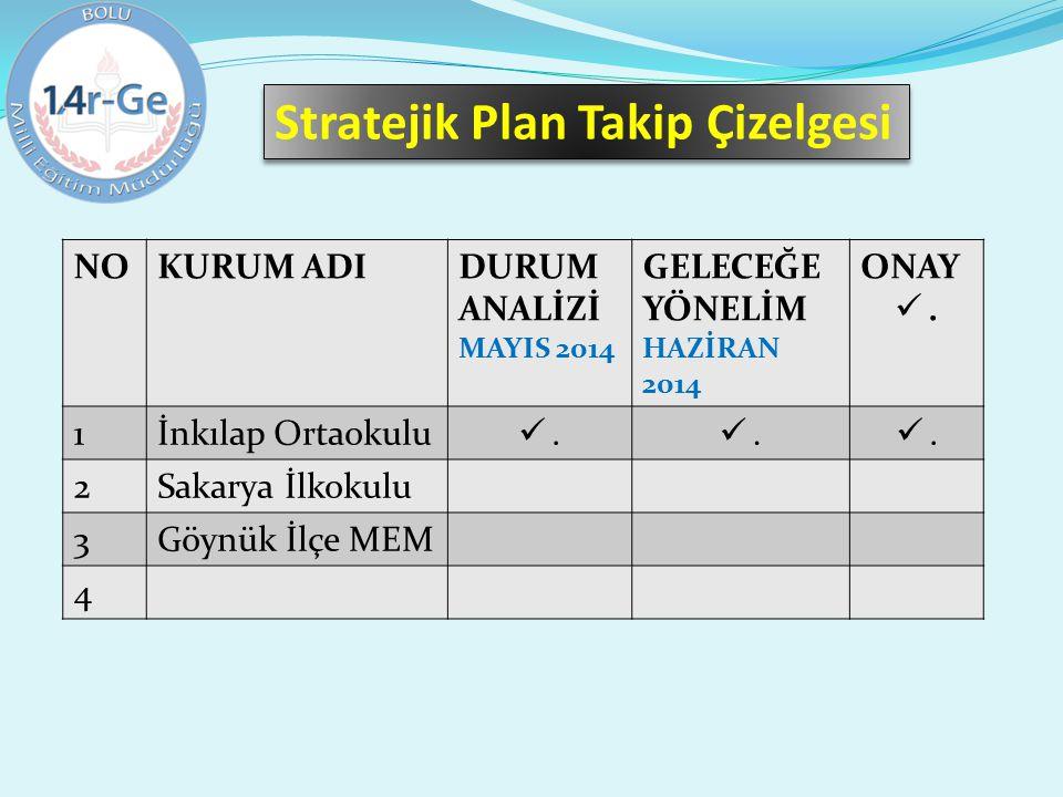 NOKURUM ADIDURUM ANALİZİ MAYIS 2014 GELECEĞE YÖNELİM HAZİRAN 2014 ONAY. 1İnkılap Ortaokulu... 2Sakarya İlkokulu 3Göynük İlçe MEM 4 Stratejik Plan Taki