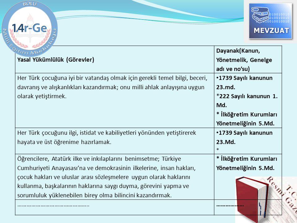 Yasal Yükümlülük (Görevler) Dayanak(Kanun, Yönetmelik, Genelge adı ve no'su) Her Türk çocuğuna iyi bir vatandaş olmak için gerekli temel bilgi, beceri