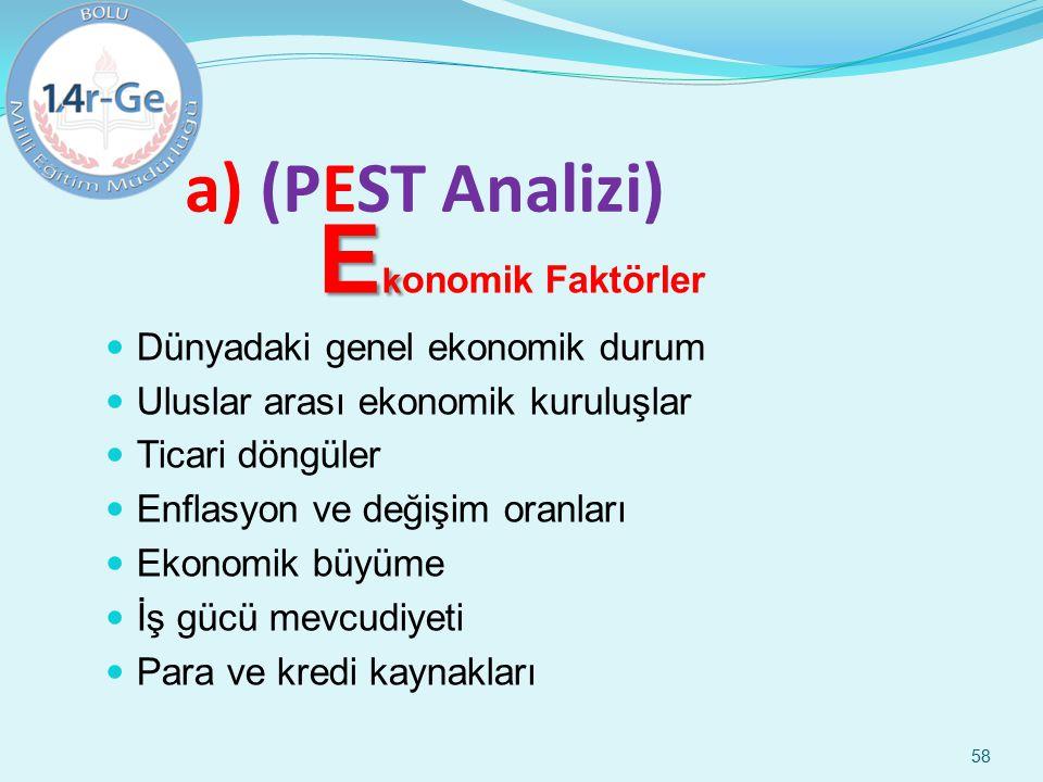 58 a) (PEST Analizi) E k E k onomik Faktörler Dünyadaki genel ekonomik durum Uluslar arası ekonomik kuruluşlar Ticari döngüler Enflasyon ve değişim or