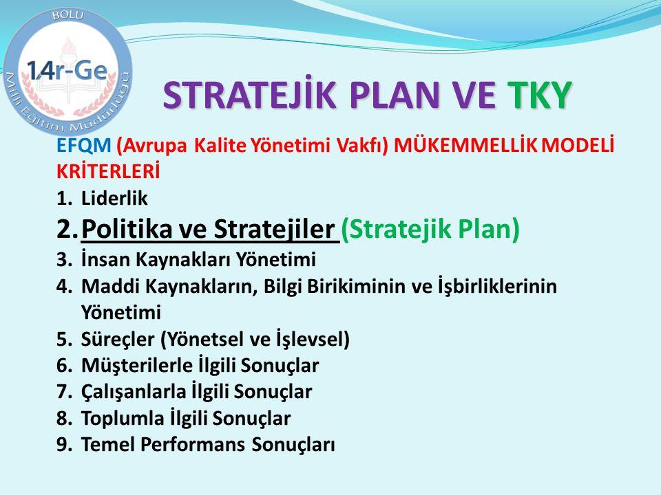 STRATEJİK PLAN VE TKY STRATEJİK PLAN VE TKY EFQM (Avrupa Kalite Yönetimi Vakfı) MÜKEMMELLİK MODELİ KRİTERLERİ 1.Liderlik 2.Politika ve Stratejiler (St