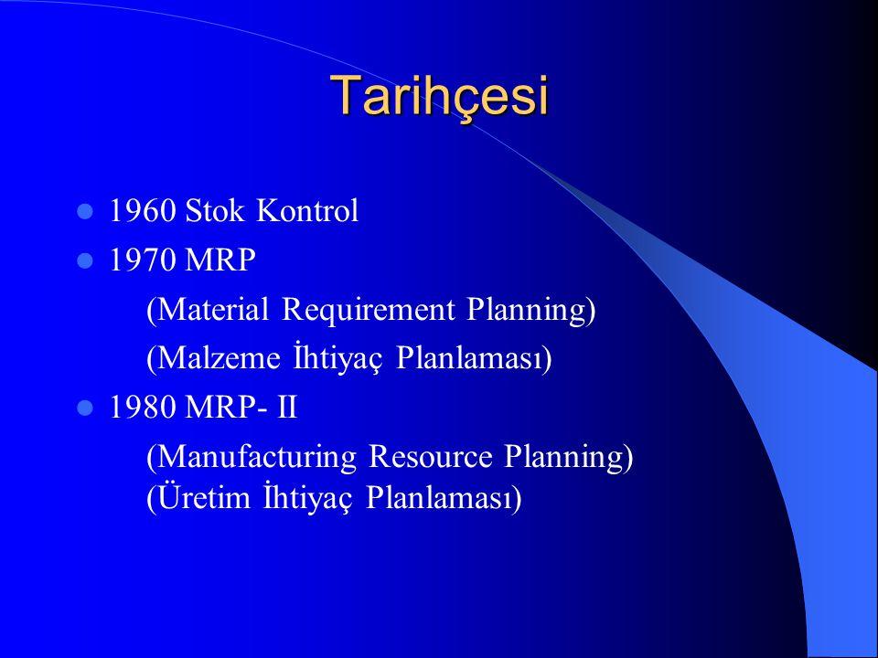 Tarihçesi 1960 Stok Kontrol 1970 MRP (Material Requirement Planning) (Malzeme İhtiyaç Planlaması) 1980 MRP- II (Manufacturing Resource Planning) (Üretim İhtiyaç Planlaması)