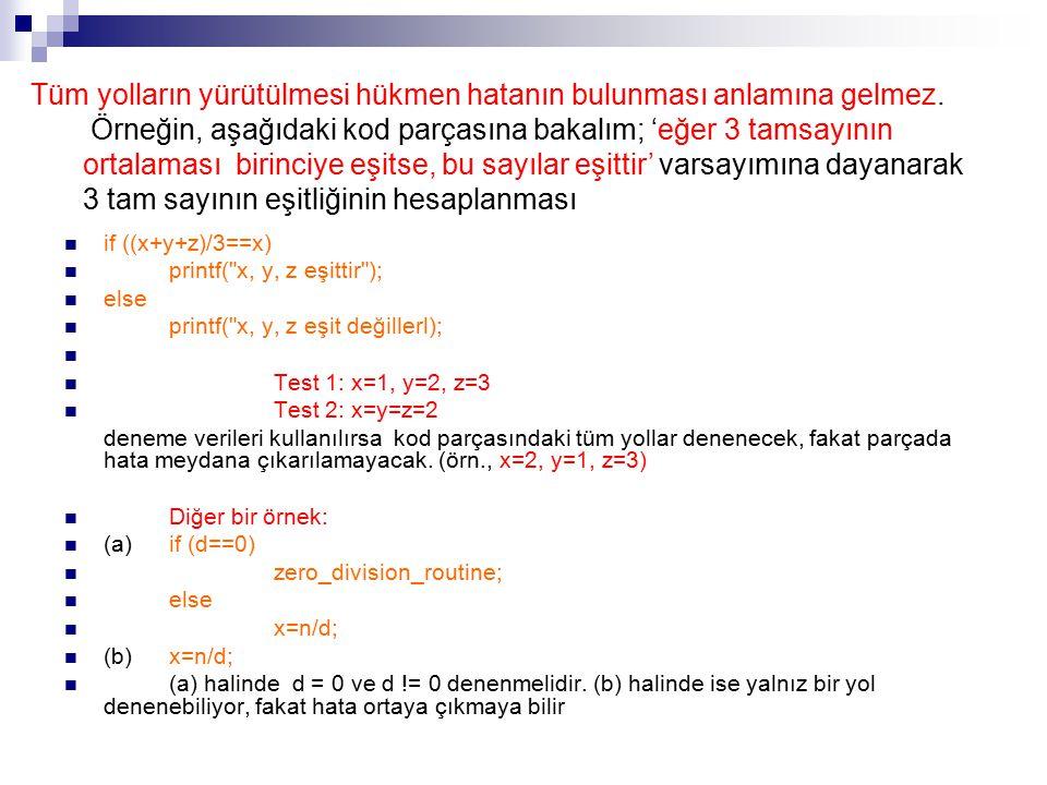 if ((x+y+z)/3==x) printf(