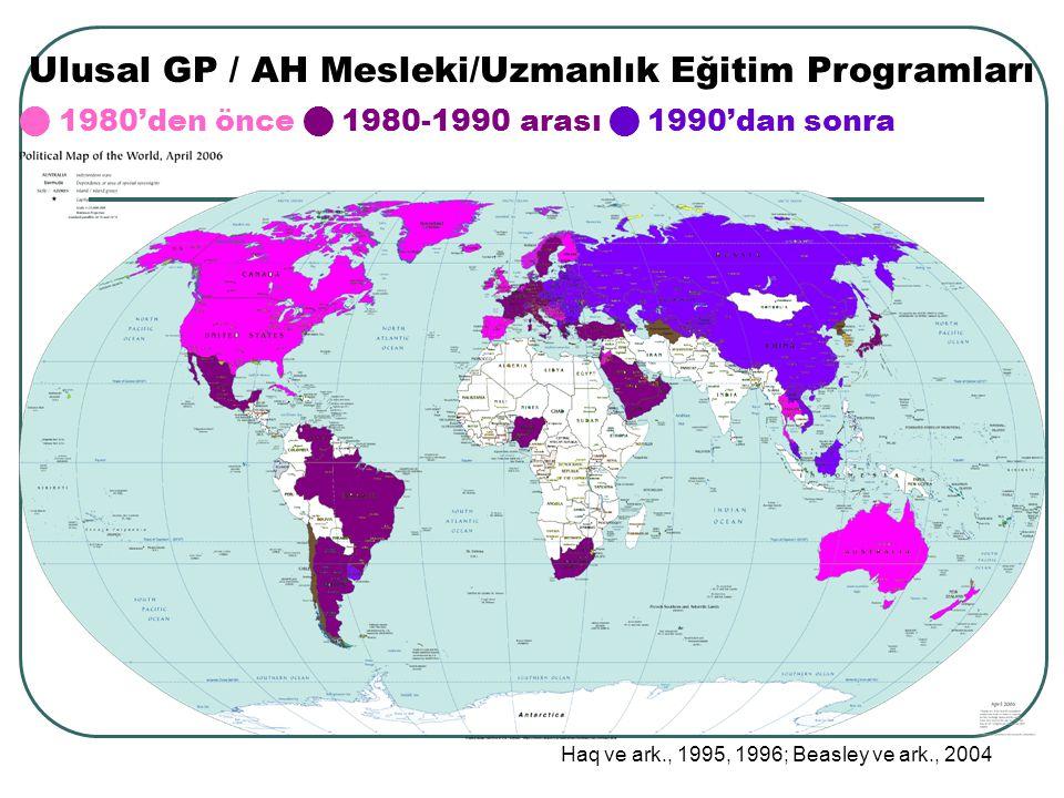 Ulusal GP / AH Mesleki/Uzmanlık Eğitim Programları 1980'den önce 1980-1990 arası 1990'dan sonra Haq ve ark., 1995, 1996; Beasley ve ark., 2004