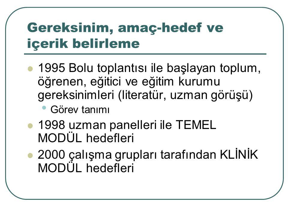 Gereksinim, amaç-hedef ve içerik belirleme 1995 Bolu toplantısı ile başlayan toplum, öğrenen, eğitici ve eğitim kurumu gereksinimleri (literatür, uzma