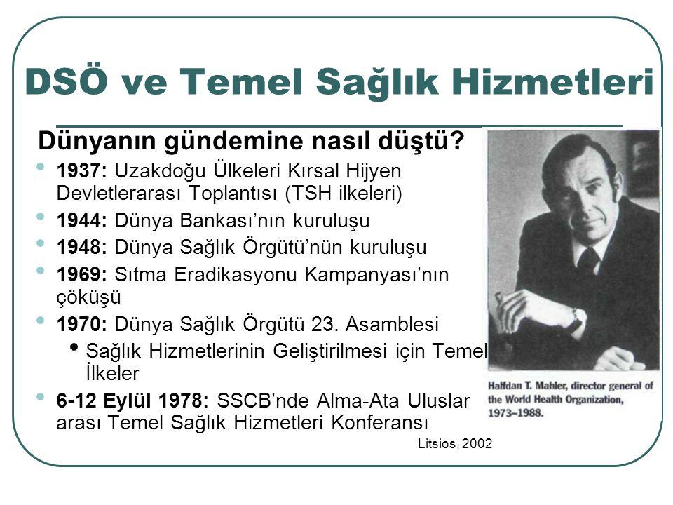 DSÖ ve Temel Sağlık Hizmetleri Dünyanın gündemine nasıl düştü? 1937: Uzakdoğu Ülkeleri Kırsal Hijyen Devletlerarası Toplantısı (TSH ilkeleri) 1944: Dü