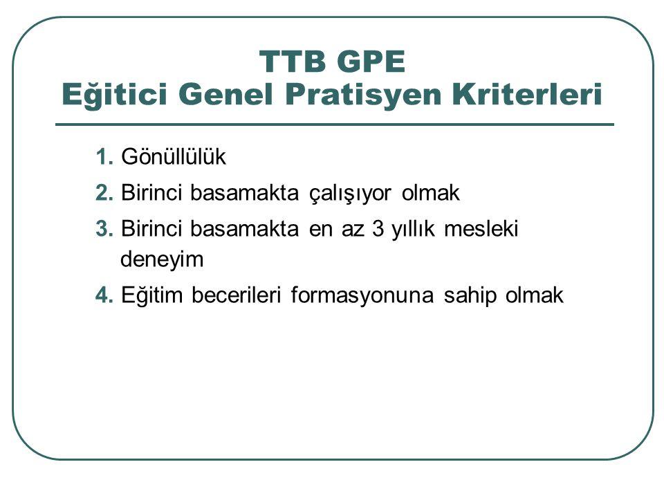 TTB GPE Eğitici Genel Pratisyen Kriterleri 1. Gönüllülük 2. Birinci basamakta çalışıyor olmak 3. Birinci basamakta en az 3 yıllık mesleki deneyim 4. E