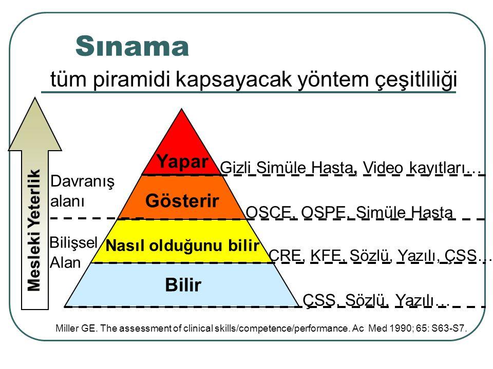 Sınama tüm piramidi kapsayacak yöntem çeşitliliği Miller GE. The assessment of clinical skills/competence/performance. Ac Med 1990; 65: S63-S7. Bilir