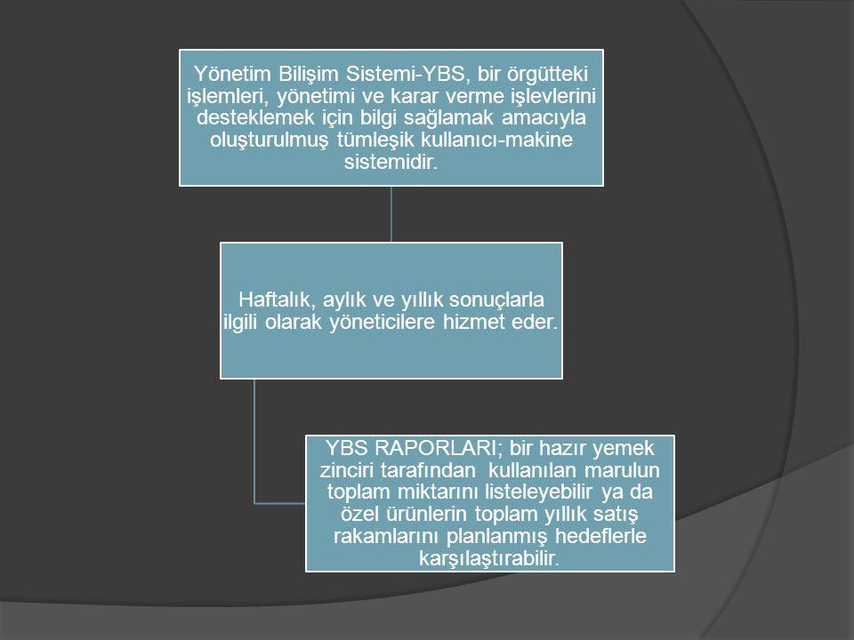 Yönetim Bilişim Sistemi-YBS, bir örgütteki işlemleri, yönetimi ve karar verme işlevlerini desteklemek için bilgi sağlamak amacıyla oluşturulmuş tümleş