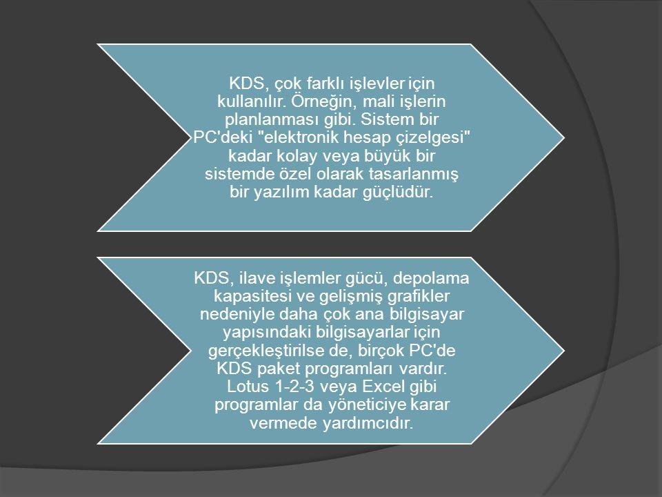 KDS, çok farklı işlevler için kullanılır. Örneğin, mali işlerin planlanması gibi. Sistem bir PC'deki