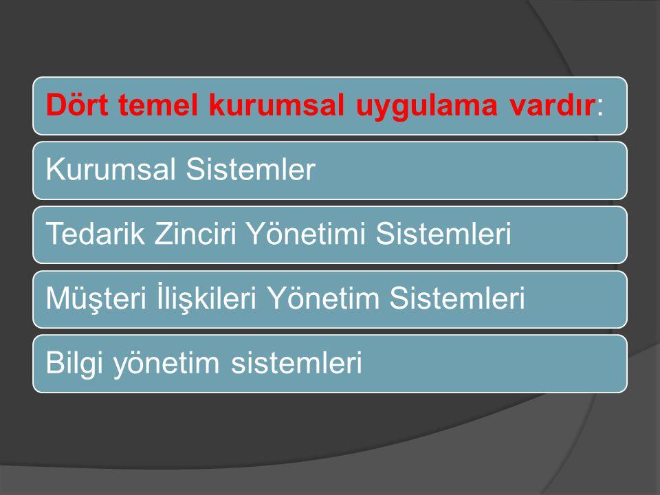 Dört temel kurumsal uygulama vardır:Kurumsal SistemlerTedarik Zinciri Yönetimi SistemleriMüşteri İlişkileri Yönetim SistemleriBilgi yönetim sistemleri